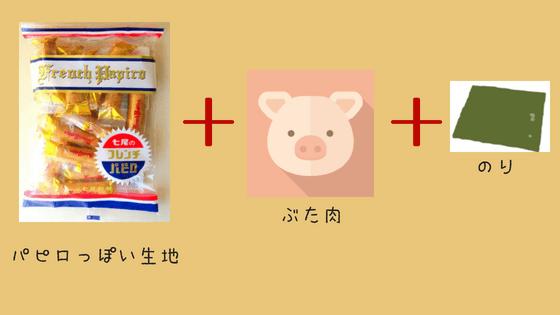 クッキーと豚肉